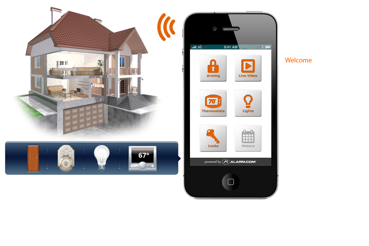 Welcome To Our Interactive Home. Link Home Security Offers You The  Opportunity To TAKE CONTROL Of The Very Latest In Security And Home  Automation Products.